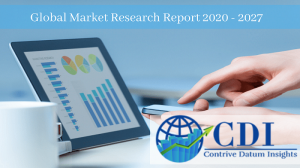 Impact Of Covid-19 Outbreak On Natural Food Preservatives Market By Major key Players Koninklijke DSM, DowDuPont, Chr. Hansen, Kemin Industries – Chelanpress