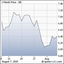 Natural Health Trends Corp. (NHTC) Plunges 5.18% on August 07 – Equities.com