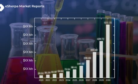 Global Herbal Medicine Market 2021 with (Covid-19) Impact Analysis: Growth, Latest Trend Analysis and Forecast 2026 – The Daily Chronicle